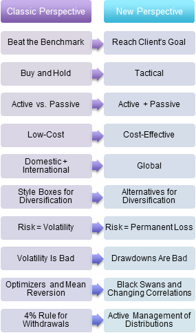 alternatives2